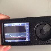 1st Day CGM graph - not bad!